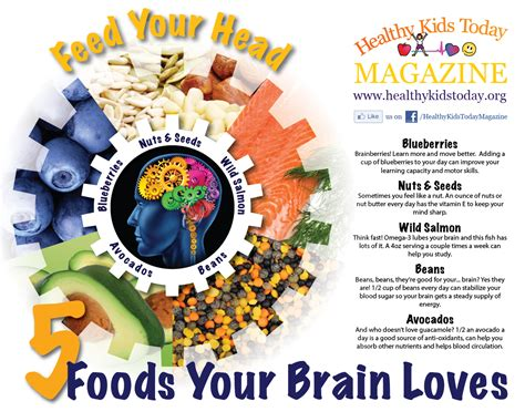 how to feed a brain nutrition for optimal brain function and repair books foods your brain 2 the ad plan