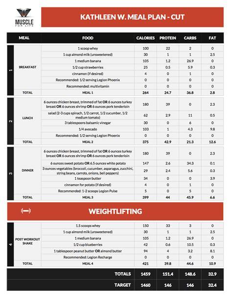 protein 6 year 300g protein diet plan diet plan