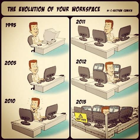 Help Desk Humor by 1000 Images About Productivity Jokes On The