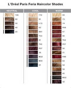 feria hair color shades l oreal feria hair color power violet