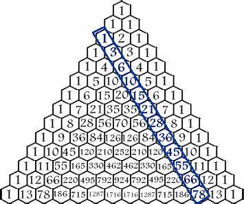 triangle pattern quiz combinatorics how many times is the print statement