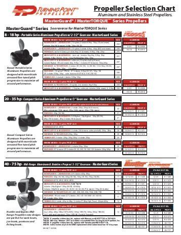 boat propeller selection chart prop selection chart bing images