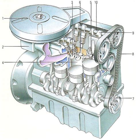 combustion engine diagram internal combustion engine esfstream engineering