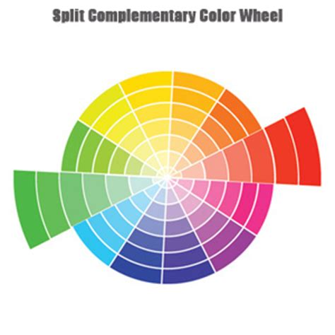 split complementary paint color wheel exle uses with pictures