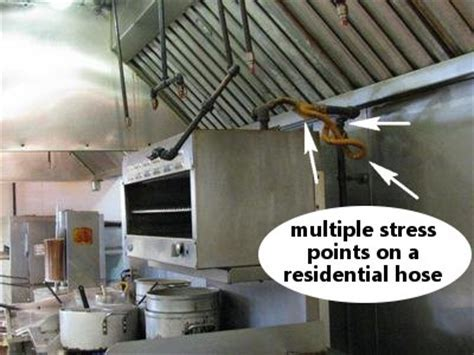 Gas Equipment and Safe Connections for Commercial Kitchens