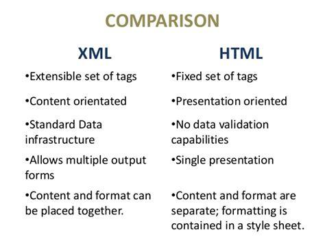 format html markup extensible markup language xml