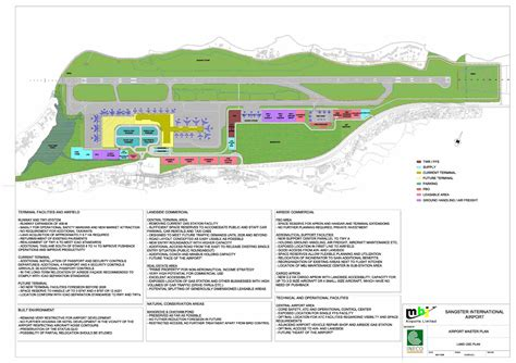 house plan new development plans for airport project airport development montego bay jamaica airport