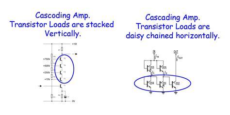 schematics difference  cascade  cascode