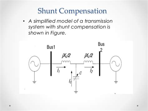 shunt inductive compensation power systems voltage and power