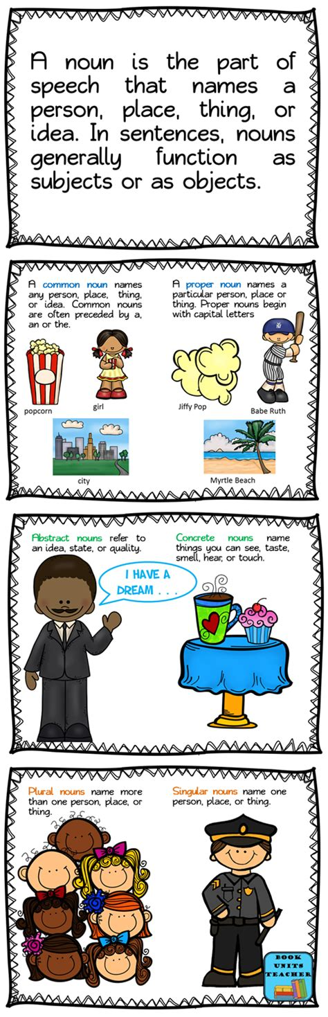 printable noun poster parts of speech nouns book units teacher