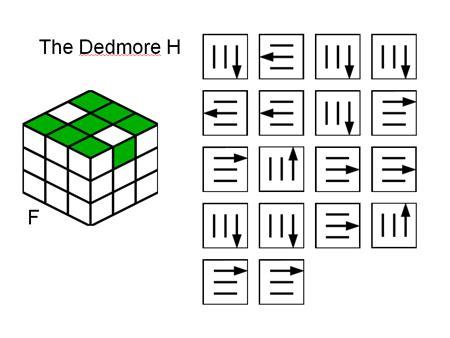 drum pattern algorithms rubik s cube 3x3 last layer algorithms free download