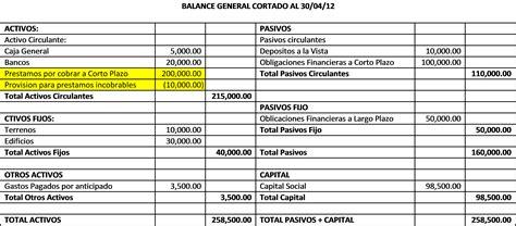 de balance general contabilidad opiniones de balance general