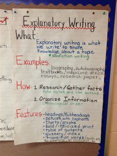 light on a hill informational text anchor charts writing forms on pinterest procedural writing