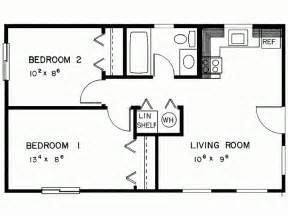 simple two bedrooms house plans for small home modern