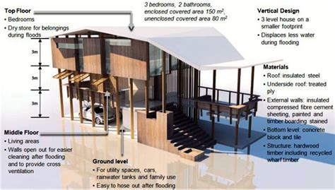 Home Design Resilient Flooring Is This Queenslander The House Of The Future