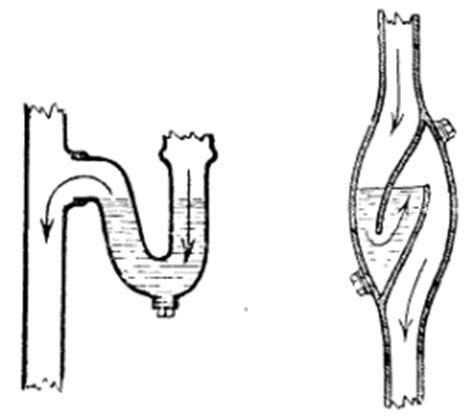 Waterslot (sifon)   Wikisage