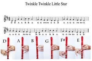 Easy recorder music sheets for kids with pictures ehow