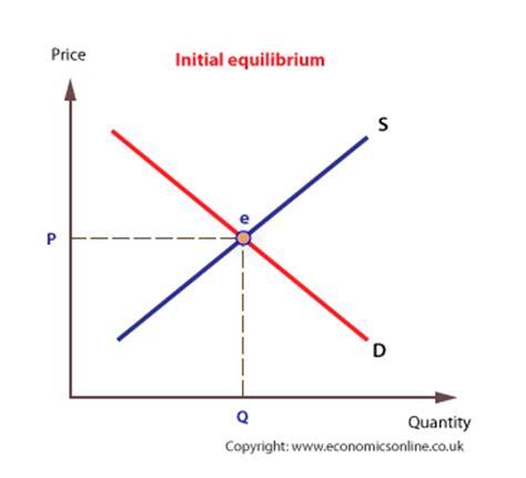signalling (economics)