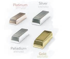 will platinum palladium and silver outperform gold this