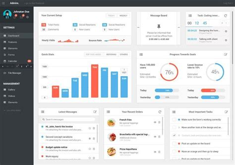 Links Best Of The Web Styledash by 13 Best Images About Dashboard Design On