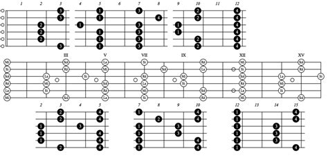 Aint no sunshine guitar chords