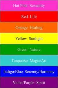 lgbt meaning of the color of the rainbow about our logo 183 gender and sexuality programs 183 lafayette