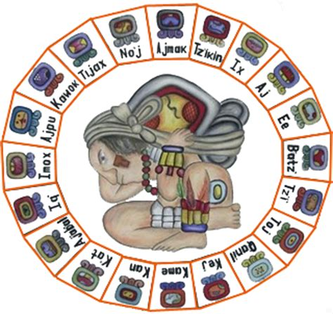 Calendario Nahual 2014 Articulos Religiosos Signos Y Significado De Los D 237 As