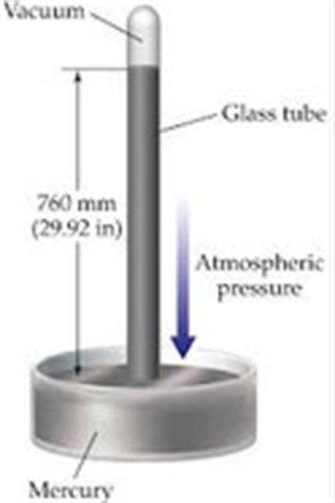 Berapa Tensimeter Aneroid tekanan udara rumus dan alat ukurnya