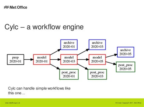 workflow engine python workflow diagram python images how to guide and refrence
