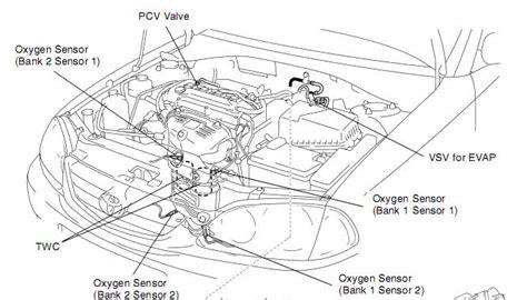 toyota yaris engine diagram oxygen sensors acura tsx