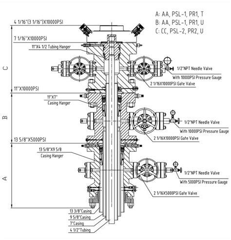 b section wellhead wellhead ii botta equipment