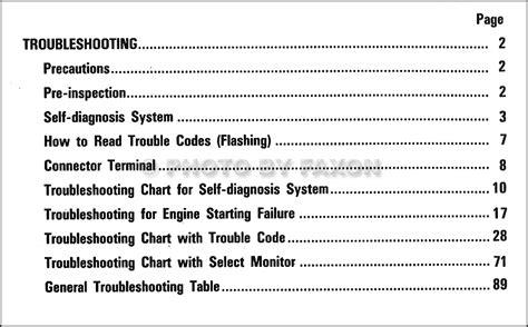 best car repair manuals 1990 subaru justy electronic toll collection 1990 subaru justy fuel injection repair manual supplement original
