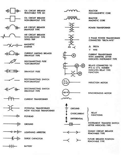 commonly used symbols for one line electrical diagrams