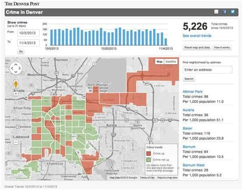 crime pattern vs trend denver post interactive map lets users see crime trends