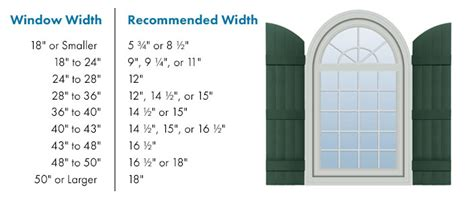 what is a window how to measure for exterior shutters hooks lattice