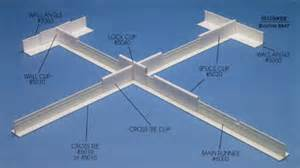 keel manufacturing keelgrid frp suspended ceiling systems