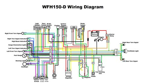 roketa scooter wiring schematic wiring diagram with