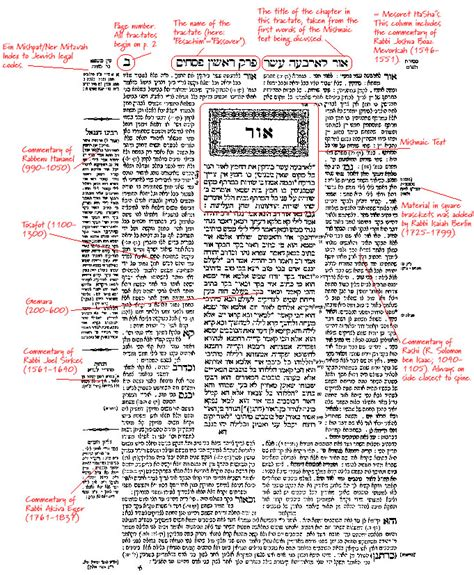 page layout en francais a page of talmud