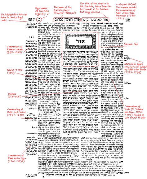text layout en francais rel 243 internet tom shoemaker judaism and talmudic