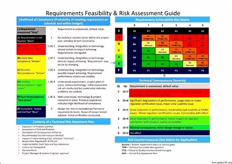 Home Design Software Free Best by Construction Risk Assessment Template Template Update234