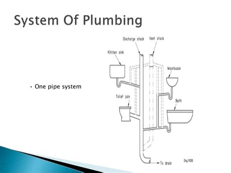 One Pipe System In Plumbing by House Drainage System