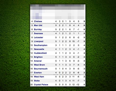 epl table in october 2017 image 17 premier league away form table 2017 18 sport
