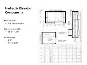 elevator recall schematic diagrams elevator wiring diagram elsavadorla