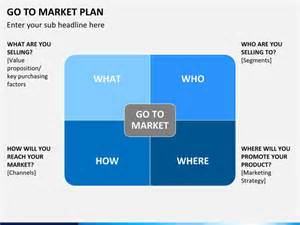 Go To Market Plan Template by Go To Market Plan Powerpoint Template Sketchbubble