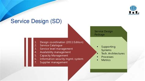 Service Design Package Vorlage itil service management standard
