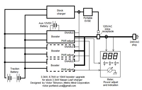diagrams 500451 leaf engine diagram nissan leaf 84