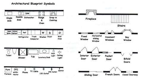 architectural symbols for floor plans floor plan symbols search kitchen design ideas