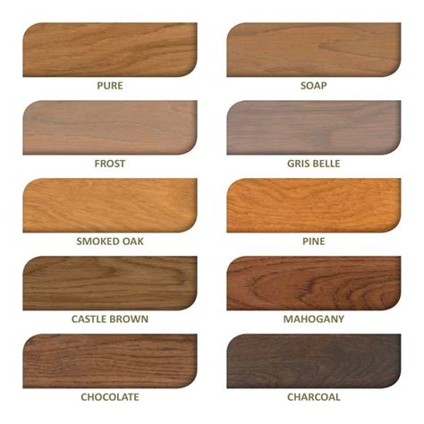 Engrain Wood Countertops by 100 Ideas To Try About Engrain Wood Countertops Wood