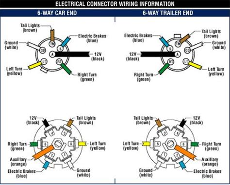 electric trailer wiring diagram wiring diagram free sle electric trailer brakes wiring