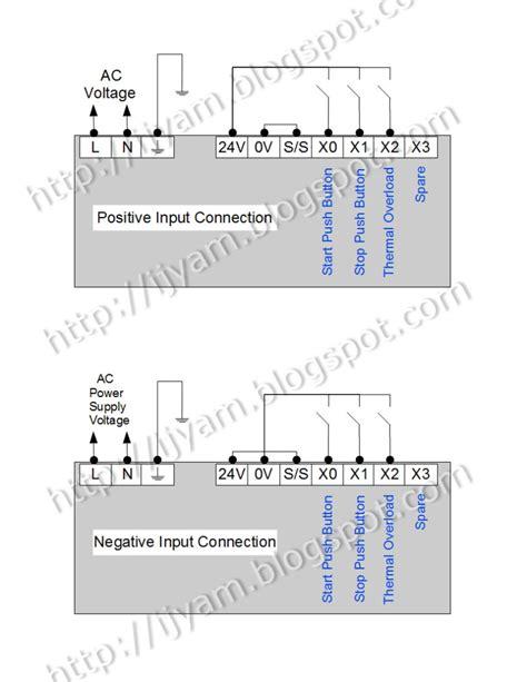 wiring diagram delta plc pdf alexiustoday